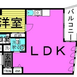 1LDK(間取)