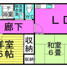 2LDK(間取)